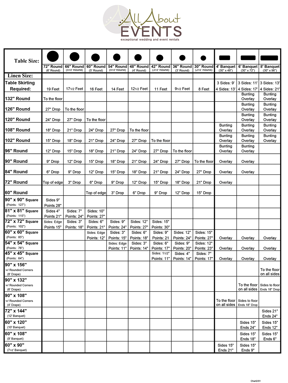 Linen Sizing Chart All About Events